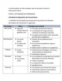 Etapa 2 completa ciencias sociales I. - Documentos de ...