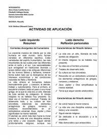 Actividad de asplicacion etapa 2 filosofia - Resúmenes - aandrea00