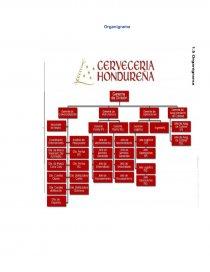 Estrategia Y Cultura Organizacional Cervecería Hondureña