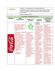 Teoría Organizacional Y Habilidades Gerenciales Coca Cola